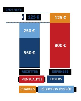 schema-financement